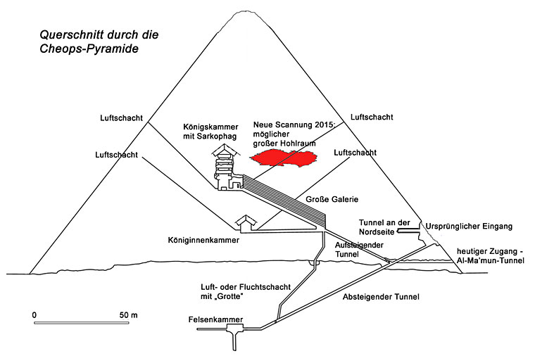 Querschnitt der Cheops-Pyramide mit Hohlraum-Scan von 2015